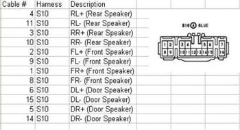 93 Es300 Aftermarket Headunit Install....speaker Problem.. - 92 - 06 Lexus  ES250/300/330 - Lexus Owners Club of North AmericaLexus Owners Club of North America